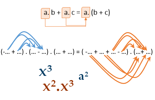 Equations d'algèbre