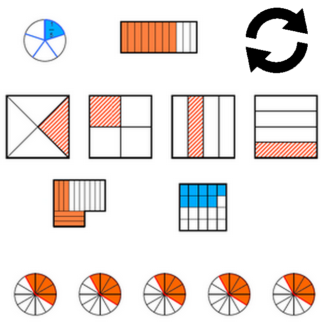 Fractions de formes diverses