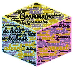Nuage de mots évoquant la Grammaire