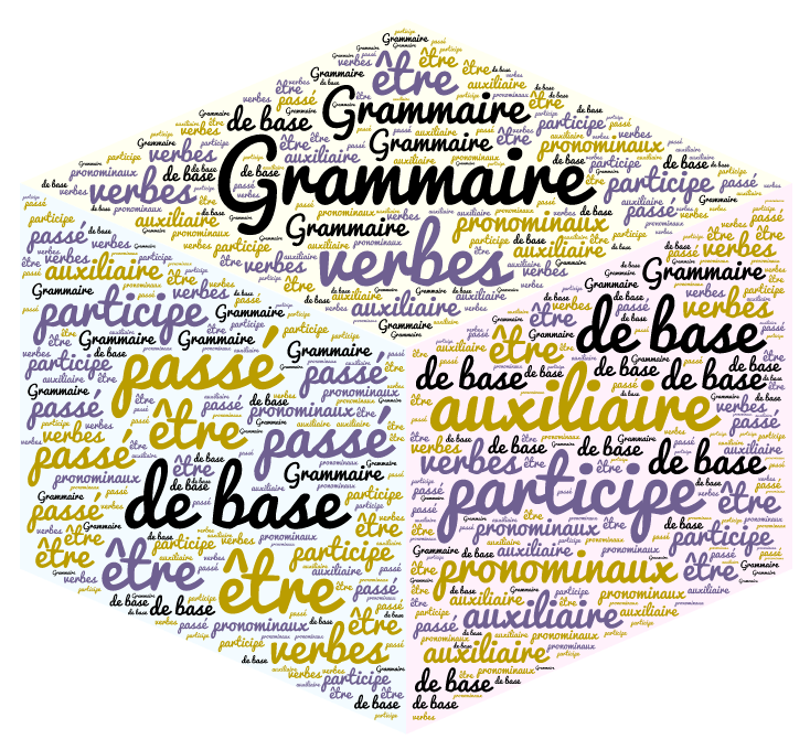 Nuage de mots évoquant la langue française