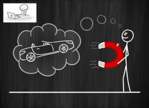 Personnage tient un aimant et pense à une voiture