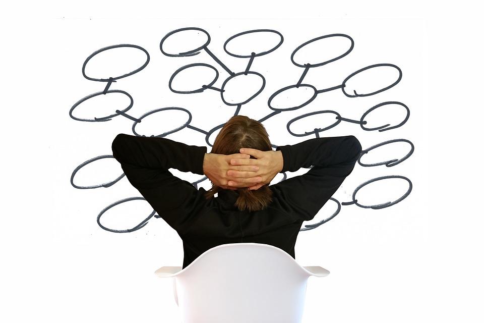 Personne assise devant un mindmapping