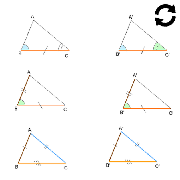 Triangles isocèles