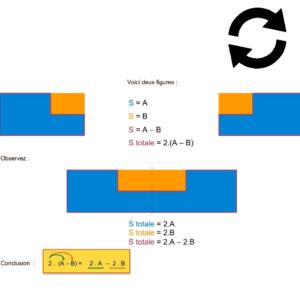 Fonctions d'algèbre